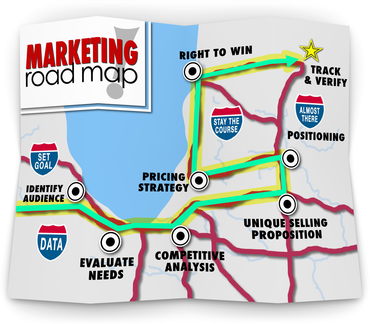 Marketing Road Map Directions Success Launch New Product Busines